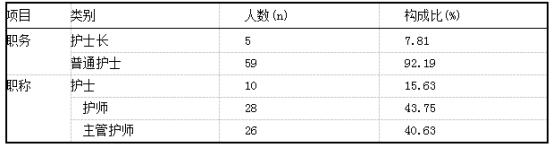 计划生育二孩护理人员分类统计表.png