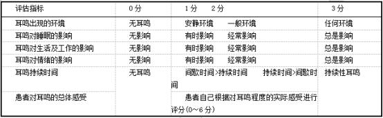 耳鸣程度评估指标及耳鸣程度分级标准.png