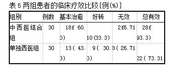 表5两组患者的临床疗效比较[例(%)]