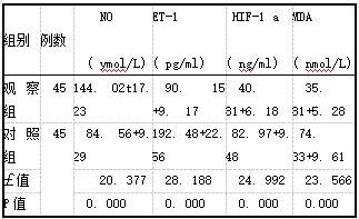 表2干预后两组胎盘缺血缺氧损伤性指标水平对比(x+s)
