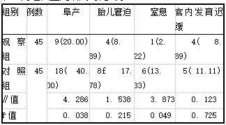 表4两组围生儿结局对比[例(%)]