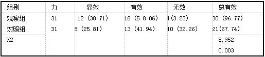 两组临床疗效比较例c%)】.png