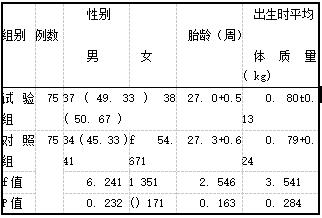 表1 两组极低出生体质量儿一般资料比较[x+s,例(%)]