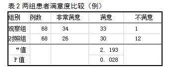 表2两组患者满意度比较(例)