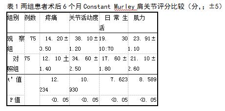 表1两组患者术后6个月Constant Murley肩关节评分比较(分,;±5)
