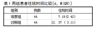 表1两组患者住院时间比较[d,M(QR)]