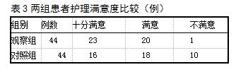 表3两组患者护理满意度比较(例)