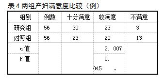 表4两组产妇满意度比较(例)