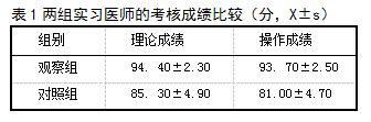 表1两组实习医师的考核成绩比较(分,X±s)
