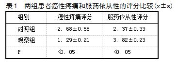 表1 两组患者癌性疼痛和服药依从性的评分比较(x±s)