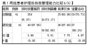 表1两组患者护理后自我管理能力比较b(%)】