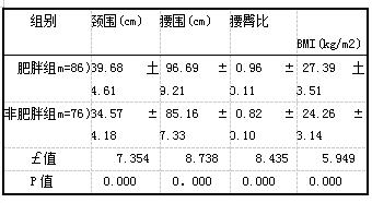 表2两组肥胖指标与OSAHS严重程度比较(i土s)