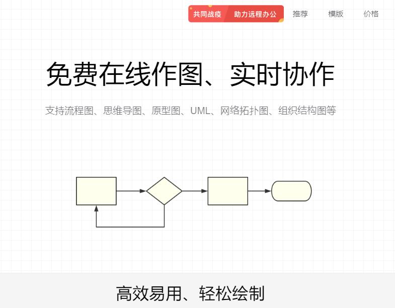 ProcessOn:医学SCI作图工具