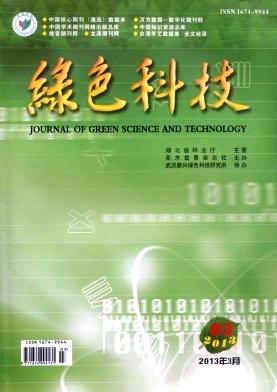 绿色科技来稿要求 审稿周期 投稿方式