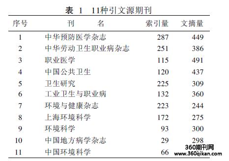 预防医学卫生学类核心期刊《中华劳动卫生职业