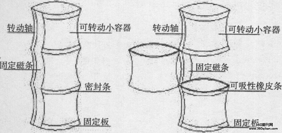 三个矮圆柱体包装盒可以相互独立旋转打开,相互不会再打开时各自影响.
